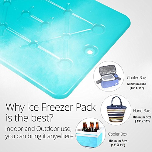 Portion/Perfect Cooler Ice Pack - 20 Minute Quick Freeze Ice Packs Stay  Cold 30