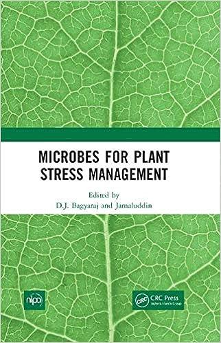 Descargar Por Elitetorrent Microbes For Plant Stress Management PDF Español