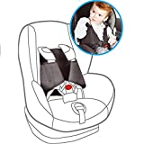 5 Point Plus Car Seat Anti Escape System 30 Months To 4 Years Review