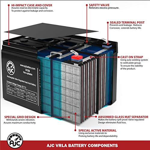 APC 450 6V 12Ah UPS Battery - This is an AJC Brand Replacement
