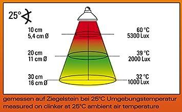 Lucky Reptile L/ámpara de calor para reptiles Basking Sun BS-100