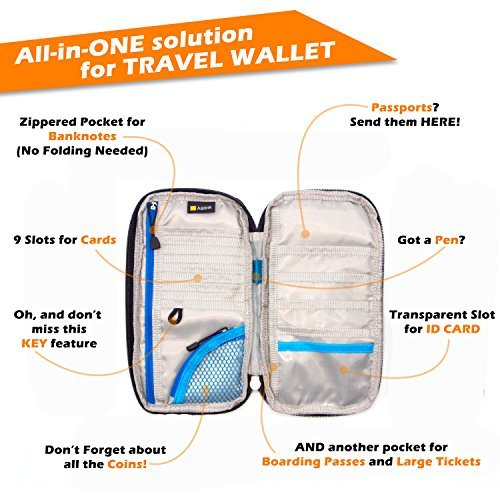 Travel Wallet & Passports Holder with RFID Blocking by AGILISK Offer Family Organizer for Credit & Business Cards, Document, Boarding Pass, and Accessories for Neck/Shoulder. Get Yours Now! (Blue) by Agilisk (Image #4)