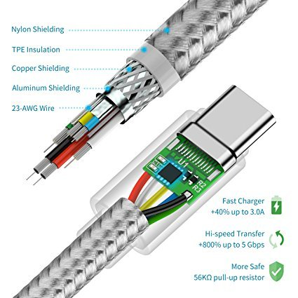 amazon com usb type c cable 2 pack usb c cable 6 6ft nylon rh amazon com