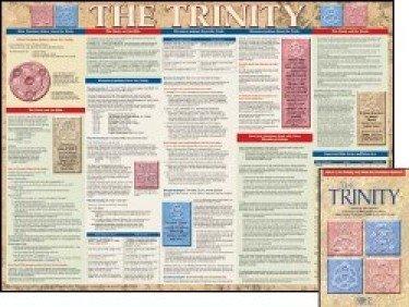 (The Trinity Laminated poster 19