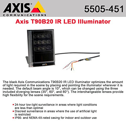 AXIS T90B20 - T - 5505-451 by Generic