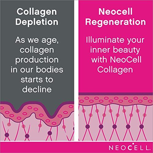 51yzEKcFHIL - NeoCell Super Collagen + C - 6,000mg Collagen Types 1 & 3 Plus Vitamin C - 120 Tablets (Packaging May Vary)