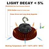 Adiding led high Bay Light 150lm/w 5000k UFO high