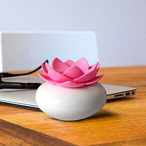 CLKjdz Mini Humidifier USB Off