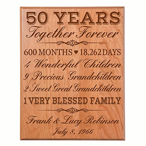 LifeSong Milestones Personalized 50th for him her Couple Parents, Custom Made 50 Year Ideas Wall Plaque 12