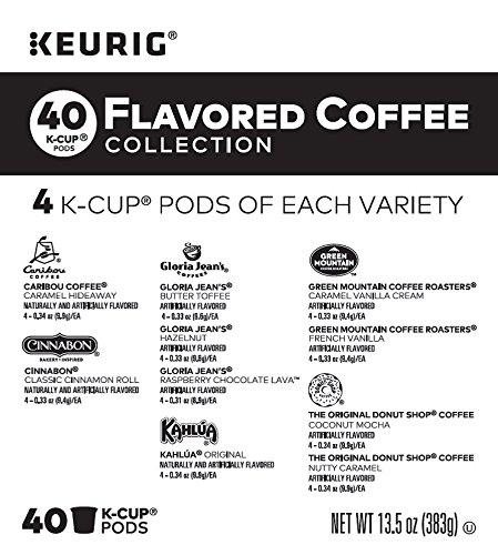 K-Cup Flavored Variety Sampler, Keurig Single-Serve Coffee