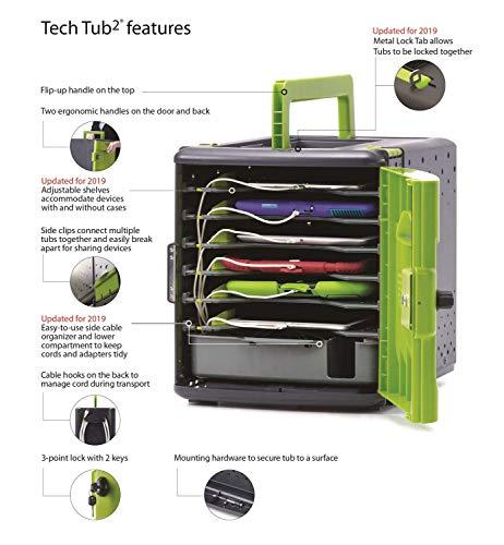 Tech Tub2 FTT700 by Tech Tub (Image #6)