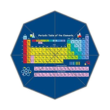 Periodic table of chemical element background triple folding rain periodic table of chemical element background triple folding rain umbrella parasolsun umbrellas urtaz Choice Image