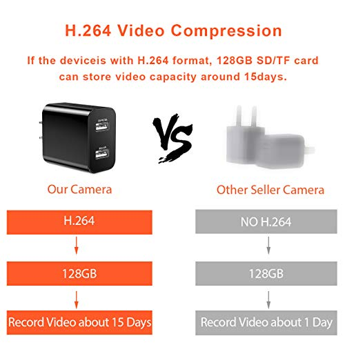 Hidden Camera With Remote Viewing Usb Charger Wifi Nanny