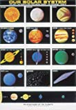 Laminated Our Solar System Educational Poster