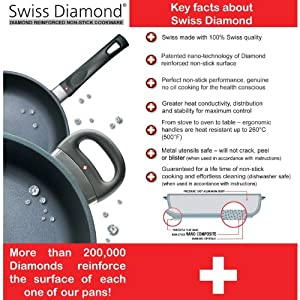 """Swiss Diamond 2 Piece Set: Fry Pan Duo - 9.5"""" and 11"""""""