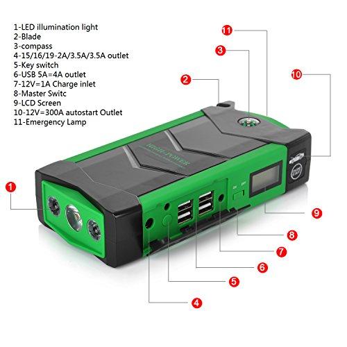 Popular IVSO 600 A Spitzenstrom 18000mAh Portable Car Jump Starter