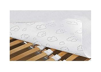 Meradiso Colchón (90 x 200 cm colchón corrugada - Colchones Base Antideslizante Efecto: Amazon.es: Hogar