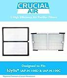 2 Idylis HEPA Air Purifiers, Fits Idylis Air Purifiers IAP-10-280; Model # IAF-H-100D & IAF-H-100C