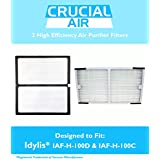 2 Idylis HEPA Air Purifiers, Fits Idylis Air Purifiers IAP-10-280; Model # IAF-H-100D & IAF-H-100C