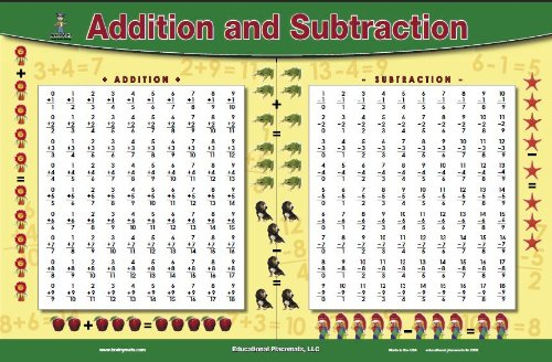 (brainymats - Educational Kids Placemat - Double Sided -Writeable -Washable -Made in the USA -(Addition Subtraction))