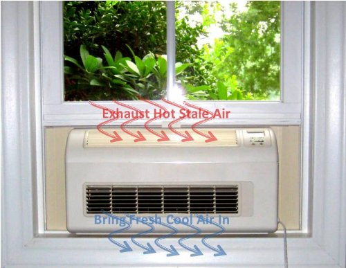 Nature S Cooling Solutions Eco Breeze Smart Window Fan