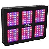 KINGBO Dual Optical Lens-Series 900W LED Grow Light Full Spectrum for Indoor Plants VEG and Bloom(Two Switch, 12-Bands)