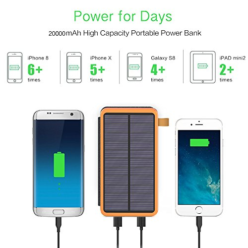 X-DRAGON Solar Charger, 20000mAh Solar Power Bank with 4 Solar Panels, Dual USB, LED Flashlight Waterproof Portable External Battery Backup for iPhone, Cell Phones, ipad and More-Orange by X-DRAGON (Image #4)