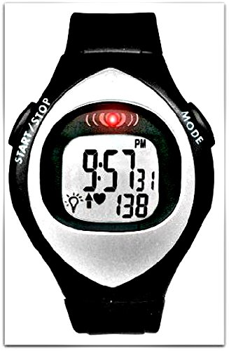 Highest Rated Heart Rate Monitors
