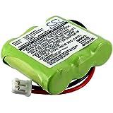Replacement battery for Binatone E3300 Quad, E3300 kompatibel, Commodore CT300, Panafone KX-T991DL, Digi-Phone RCL950, Master Veraphone Micro