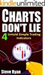 Charts Don't Lie: 4 Untold Trading In...