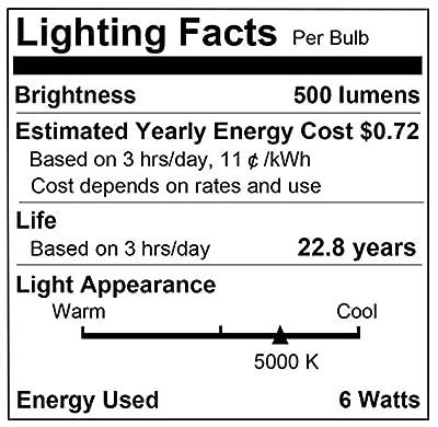 LOHAS GU10 LED Bulb, GU10 Base Light Bulbs