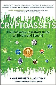 commercio di crypto leveraged