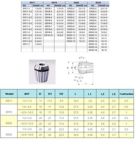 Agile-shop NEW 10Pc ER16 Spring Collet Set for CNC Engraving Machine /& milling Lathe Tool TMPG