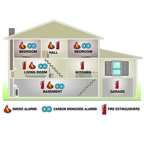 First Alert Z Wave Smoke Co Alarm