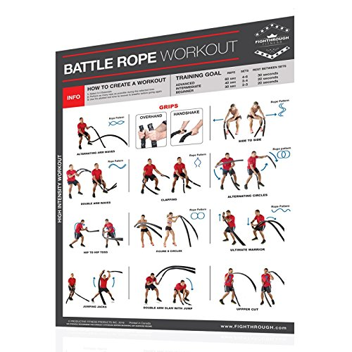 battle rope chart - 2