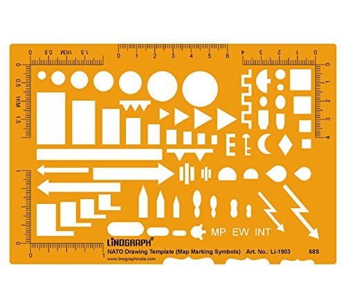 Nato Army Tactical Military Map Marking Symbols Drawing Drafting Template Stencil