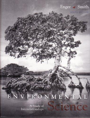 Environmental Science: Study Of Interrelationship