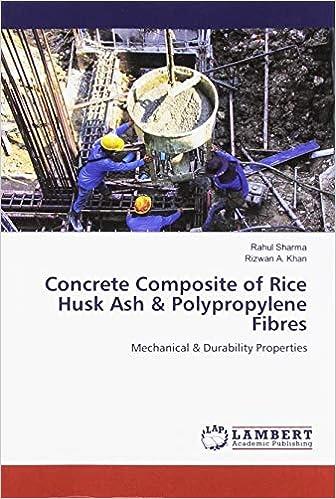 Concrete Composite of Rice Husk Ash & Polypropylene Fibres