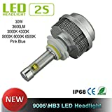 SUNROAD 9005/HB3/9011 Professional ETI CREE LED Headlight Conversion kit - 60W 7200LM Xenon - Daylight 6000K Waterproof IP-68 Replace Halogen & HID Bulbs