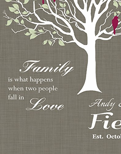 MuralMax - Custom Family Tree, When Two People Fall In Love, Stretched Canvas Wall Art, Wedding & Anniversary Gifts, Unique Wall Decor, Color, Dark Taupe - 30-DAY - Size - 24x30 by MuralMax (Image #1)