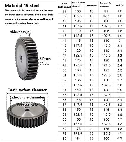 FLY MEN 1PC 2.5M 43Teeth Spur Gear Carbon 45# Steel Micro Motor Transmission Parts Gear Box Mating Parts CNC Robot Accessories