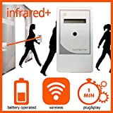 SMART COUNTER IR +. Infrared Wireless Visitor Counter. Counts People Automatically and displays The Received Data on a Small Display. Patron Counter is Protected from Unauthorized Reset.