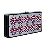 Reflector-Series 450W LED Grow Light Veg/Flower Full Spectrum for Indoor Plants ,Substitute HPS/MH 1000 Watt