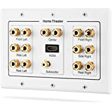 Fosmon [3-Gang 7.1 Surround Distribution] Home Theater Wall Plate - Premium Quality Gold Plated Copper Banana Binding Post Coupler Type Wall Plate for 7 Speakers, 1 RCA Jack for Subwoofer & 1 High Speed HDMI Port with Ethernet (White)