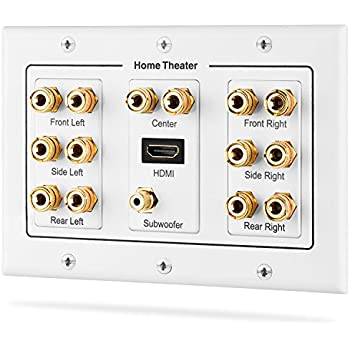 sewell direct sw 29609 7 speaker 1 subwoofer 1 hdmi wall plate 3 gang home audio. Black Bedroom Furniture Sets. Home Design Ideas