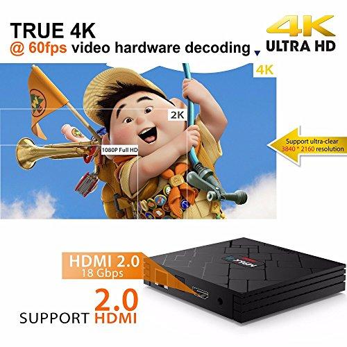 SHENGMO M96X-II MINI Android 7.1 TV BOX S905W Quad core 2GB Ram 16G Rom 5G Dual WIFI Bluetooth 4K H.265 HDMI 2.0 KODI 18 Tv Box by Shengmo (Image #5)