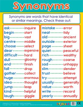 Easy2Learn Synonyms Literacy School Poster