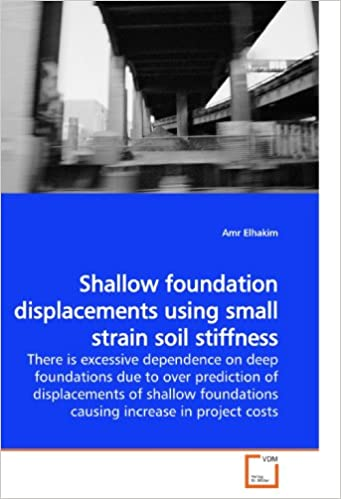 Shallow foundation displacements using small strain soil