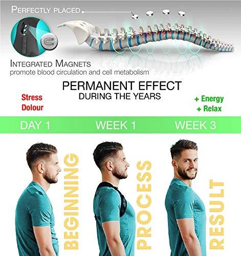 Tech Therapeutics® Correcteur de Posture Dos |Hommes et Femmes|Ajustable,Redresser les Épaules,le Cou,le Dos,Soulager…