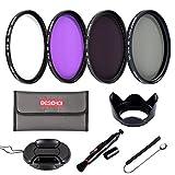 Beschoi 55mm Lens Filter Kits (UV CPL FLD ND4) UV Protection Filter Circular Polarizing Filter Neutral Density Filter